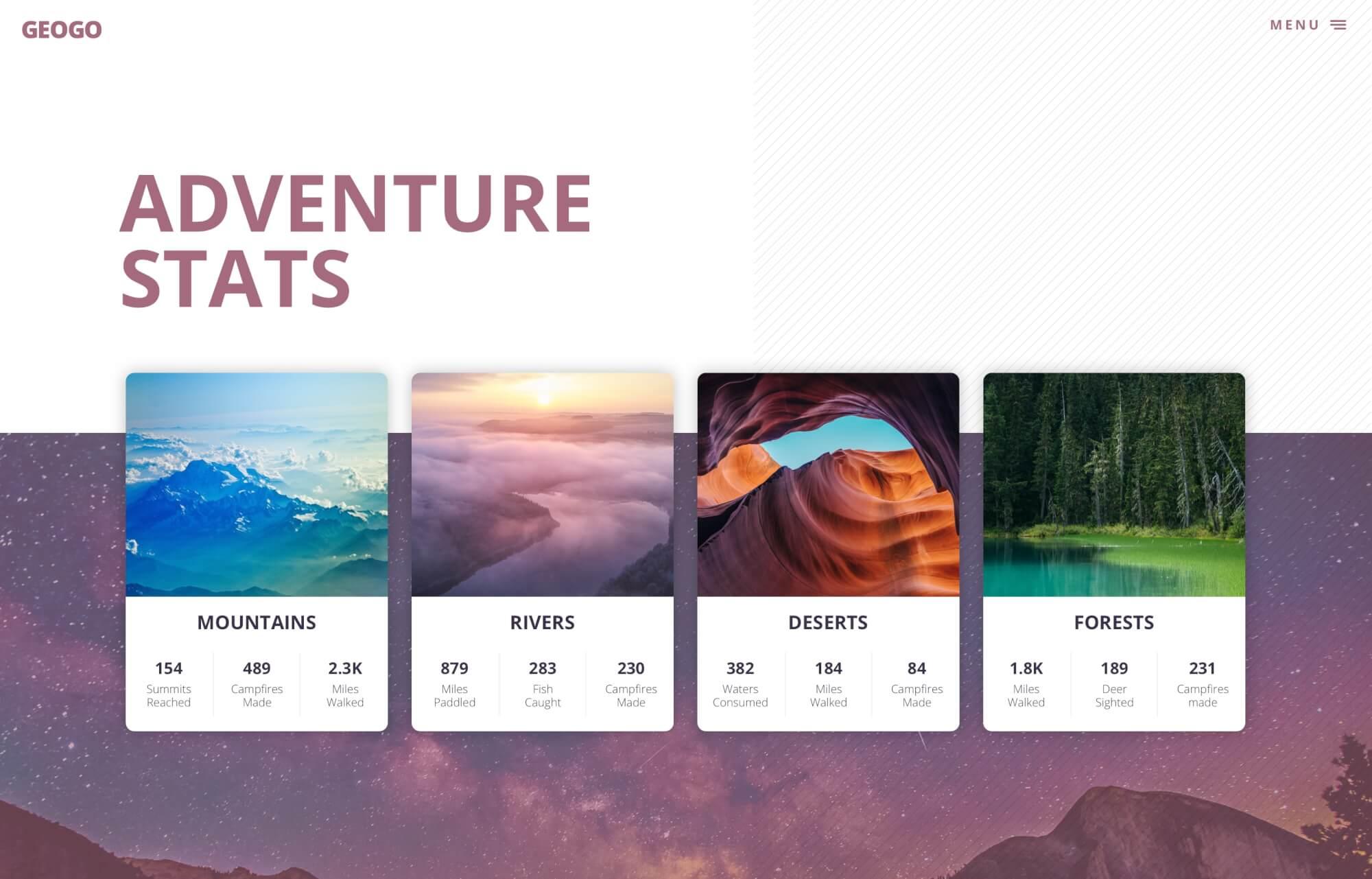 Modular Orange Website for Geogo Adventure Stats
